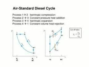otto cycle ts diagram what is difference between otto and diesel cycle quora