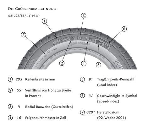 Motorradreifen Alter Bestimmen by Landesverkehrswacht Niedersachsen E V Reifenalter