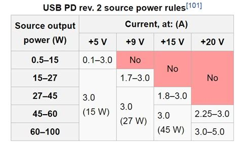 Power Bank Roles discussion external battery powerbank testing nintendoswitch