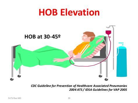elevate head of bed ventilator associated pneumonia care and prevention