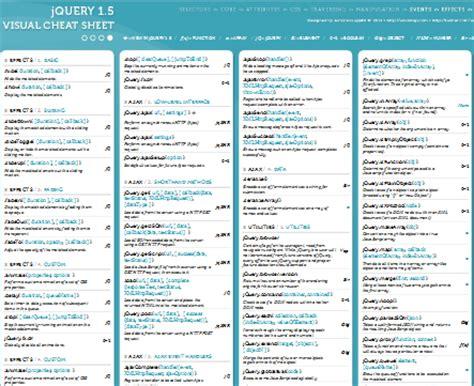 40 killer cheat sheets for wordpress developers wp solver