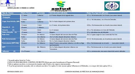 esquema de vacunacion en peru 2016 calendario de vacunas peru 2013 kalendaryo hd