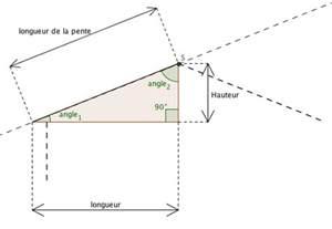 garage bois toit une pente best 20 calcul pente de toit ideas on