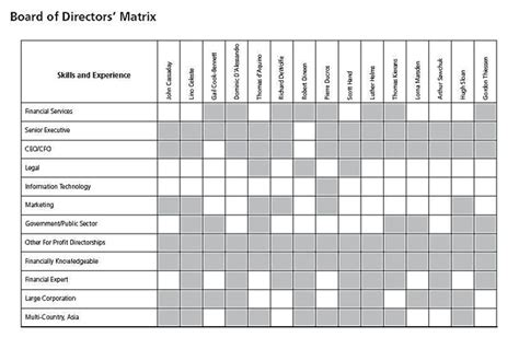 competency matrix template pin skills matrix excel template on