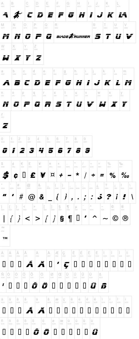 dafont destroy x blade runner refont com font fonts photoshop font
