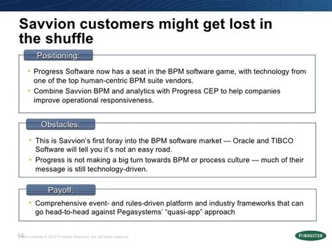 savvion workflow what bpm suite market consolidation means for business