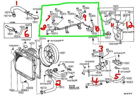 Selang Hose Water By Pass 2 Radiator Suzuki Sx4 Neo Baleno Snb Sps 3vze coolant hose help yotatech forums