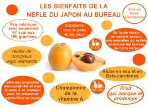 fruits au bureau les bienfaits de la n 232 fle du japon
