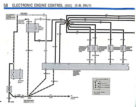 electronic engine control garys garagemahal  bullnose bible