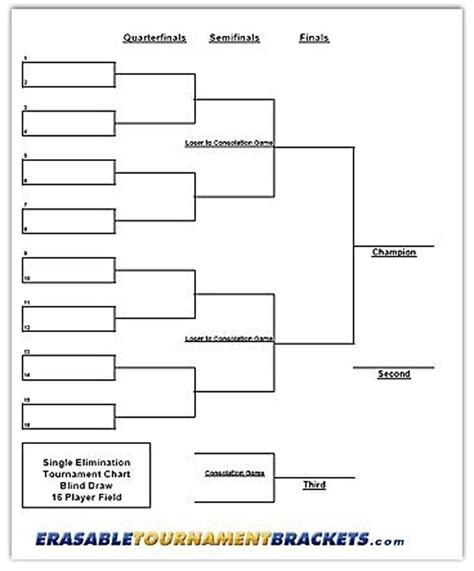 tournament table template 22 x 34 16 player single elimination tournament bracket