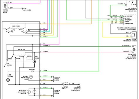 saturn sl2 cooling fan wiring diagram saturn sl2 door lock