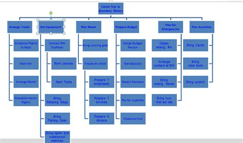 work breakdown structure visio best photos of work breakdown structure microsoft project