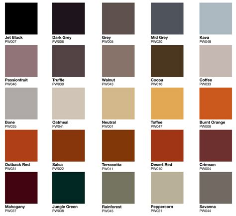 roof paint colours interiors design