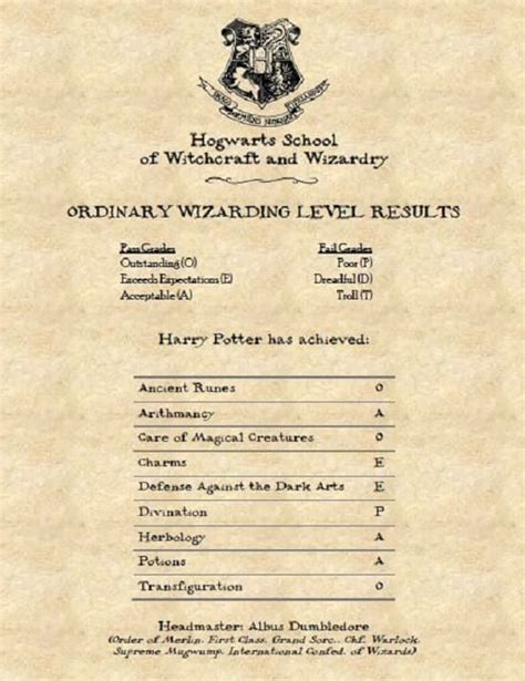 Hogwarts Acceptance Letter With Owl design a personalized hogwarts owl results report