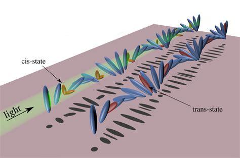 researchers slow light to a crawl in liquid crystal matrix