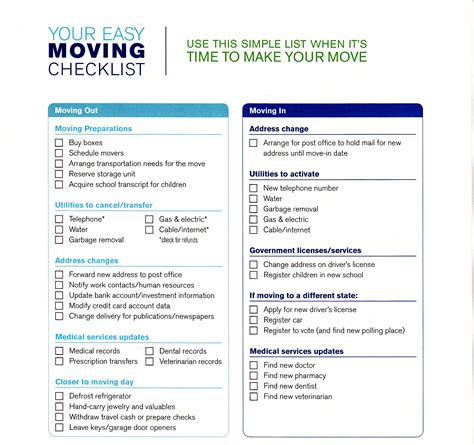 list of things to buy when moving into a new house moving checklist troy