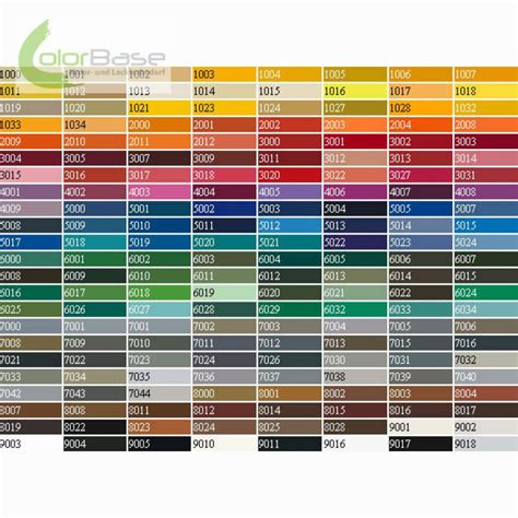 mipa acryllack ral color farbspray 400ml ral9016 - Farbe Ral 9016