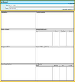 Word A3 Template by Lean Sigma Magic Articles