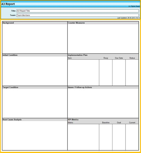 Lean Sigma Magic Articles A3 Template Excel