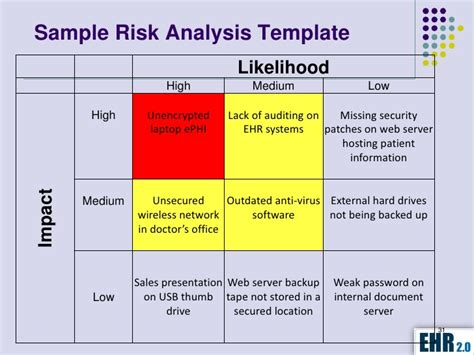 meaningful use security risk analysis template free initial risk assessment template risk management