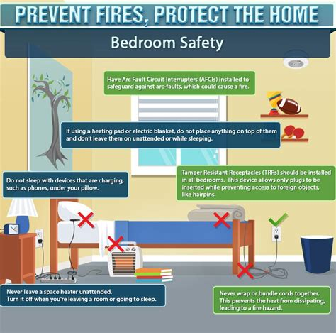 how to prevent cockroaches in bedroom stop from in the house 28 images esfi prevention week