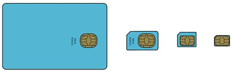 iphone 4 sim card template mini sim micro sim et nano sim les diff 233 rences androidpit