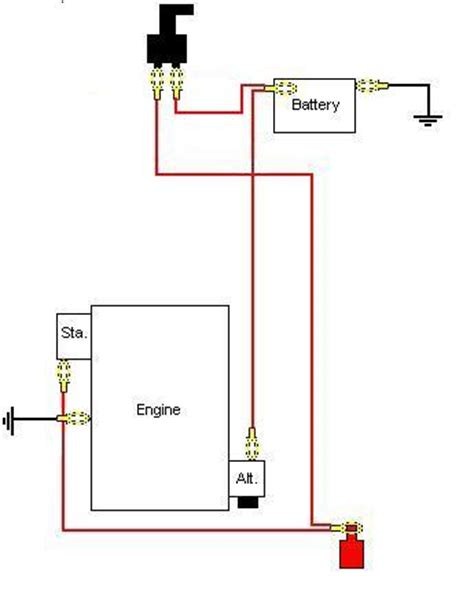 battery cutoff switch wiring diagram battery relocation cutoff questions ls1tech