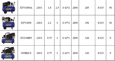 price  air compressor view price  air compressor