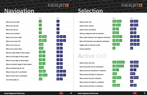 Page Layout Excel Shortcut | excel shortcut book exceljet