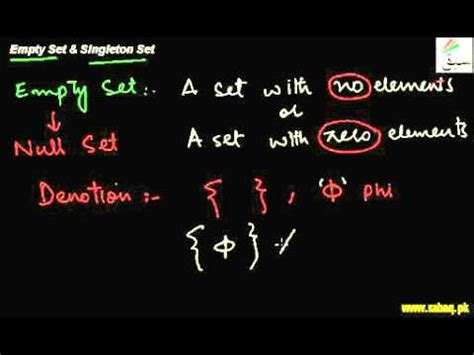 singleton pattern theory singleton mathematics mashpedia free video encyclopedia