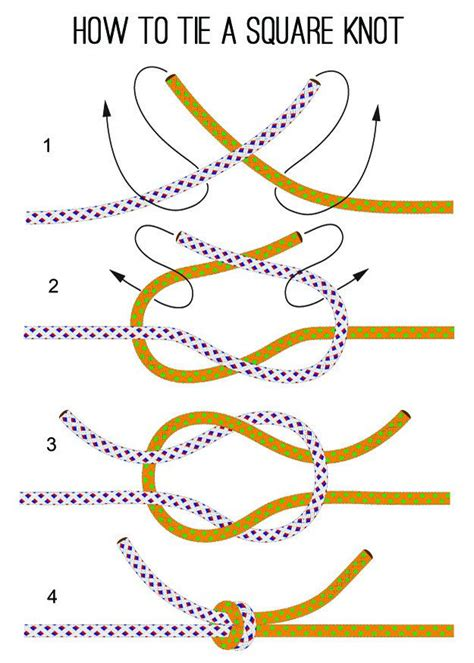 How to Tie A Square Knot   Instructions   Survival Life