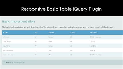 responsive table archives responsive jquery responsive basic table jquery plugin