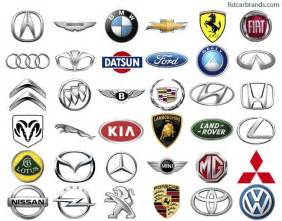 Cars Symbol World Car Brands Car Symbols And Emblems