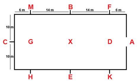 dressage arena diagram shorten your reins arena geometry