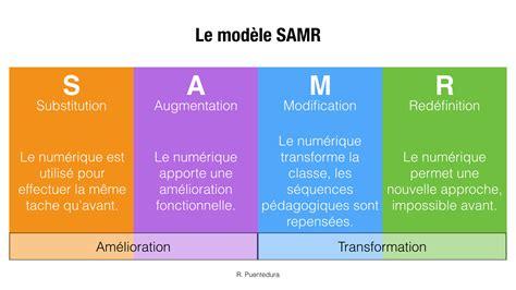 Modèle Samr