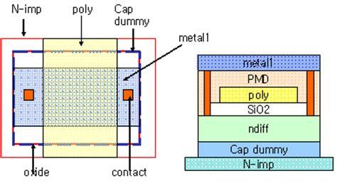 mim capacitor layout tutorial 반도체cad 캐패시터의 레이아웃 daum 카페