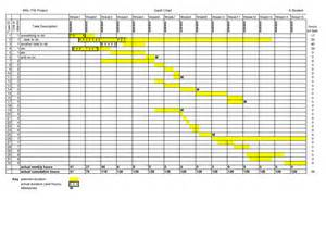 Hourly Gantt Chart Excel Template by Hourly Weekly Schedule Template Bestsellerbookdb