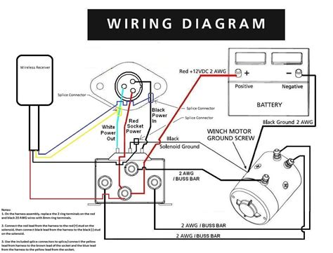 ezgo battery indicator wiring diagram wiring diagram schemes
