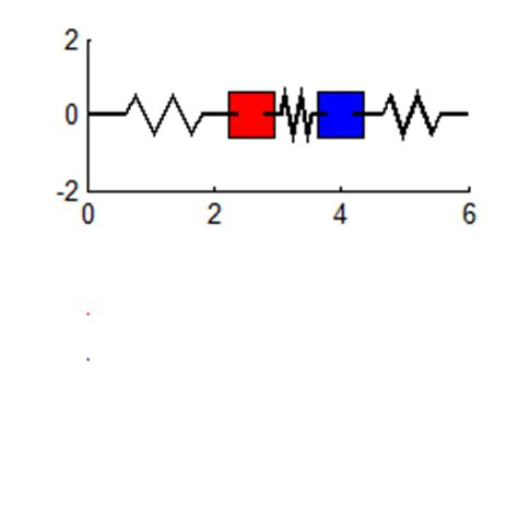 dynamics  vibrations notes  undamped vibrations