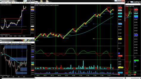Live Stock Trading Room by Now That S What I Call A Zone Tag In The Live Trading