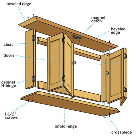 Wall Hung Tv Cabinet With Doors The Bifold Door How To Build A Wall Hung Tv Cabinet This House
