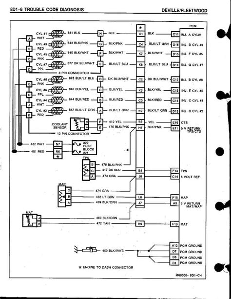 wiring info 4 9l cadillac v8 fieroaddiction redux