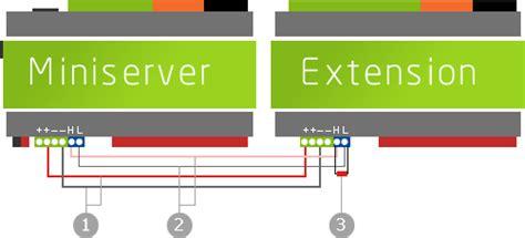 Home Plan Software documentation loxone wiring basics