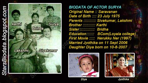 actor parthiban height starsbiodata surya seetha anushka