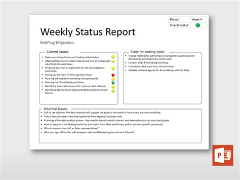 sle weekly report format sle weekly project status report template 28 images