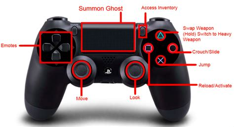 destiny xbox one and ps4 controller layout