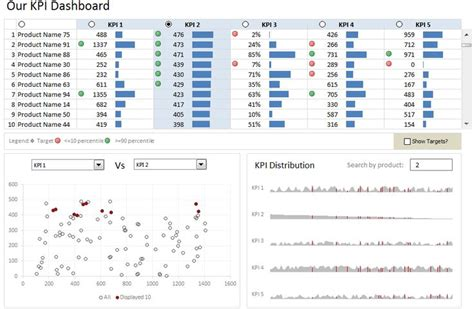 xl reporter tutorial 17 best images about amazing dashboards on pinterest