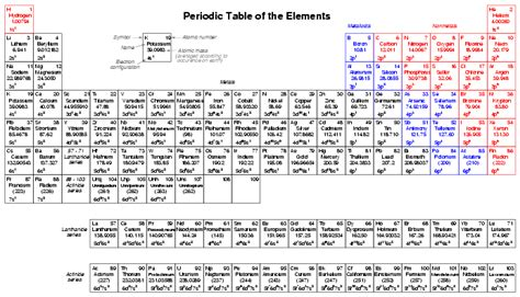 charges of elements new calendar template site