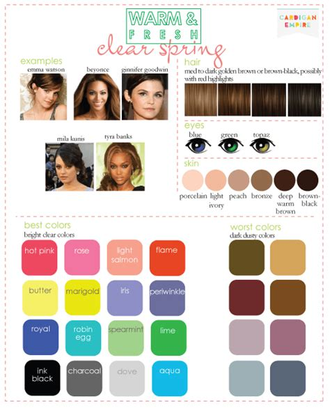 color me beautiful spring spring colors and woman color analysis 3 degrees of warm fresh