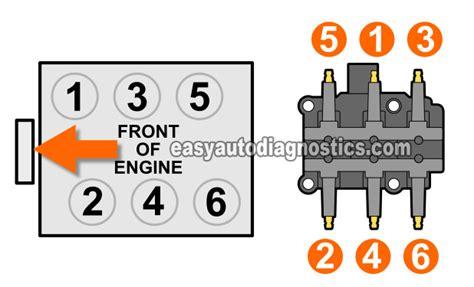 chrysler 407 ignition coil wiring diagram chrysler auto